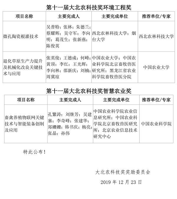 http://nxintest-files.t.nxin.com/cms_image_9abbbf92-7f3f-4ef8-9e2c-333c782649a6.jpg